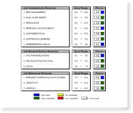 Job Benchmarking Process & Tools