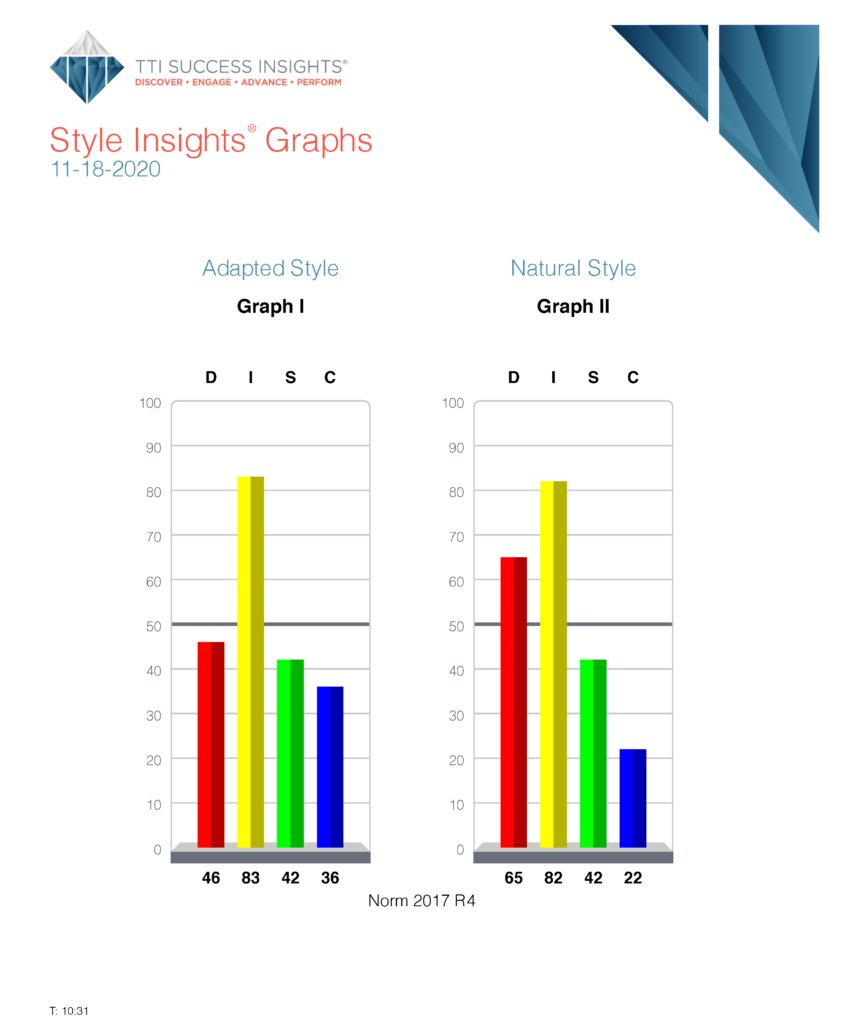 DISC Graph page in DISC assessment results